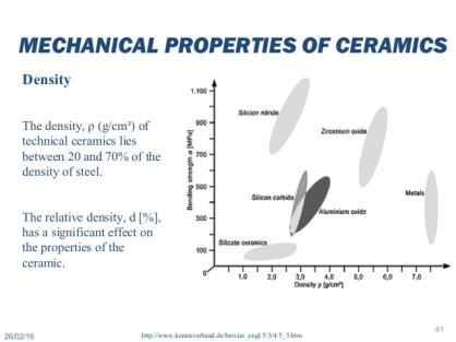 ceramics-41-638